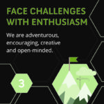 Face Challenges with Enthusiasm