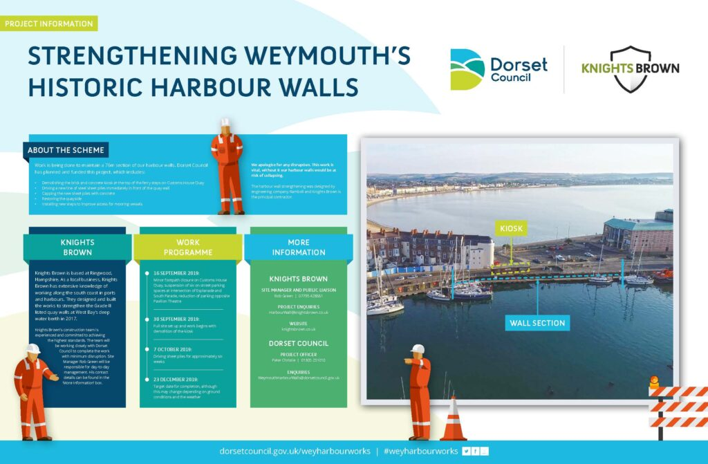 Weymouth Harbour Wall Public Information Board